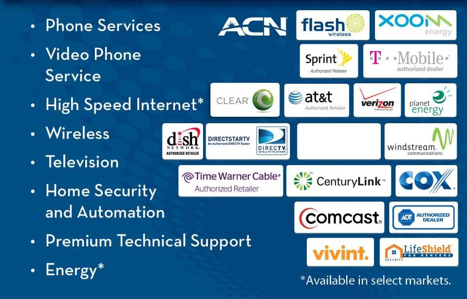 ACN-Partners